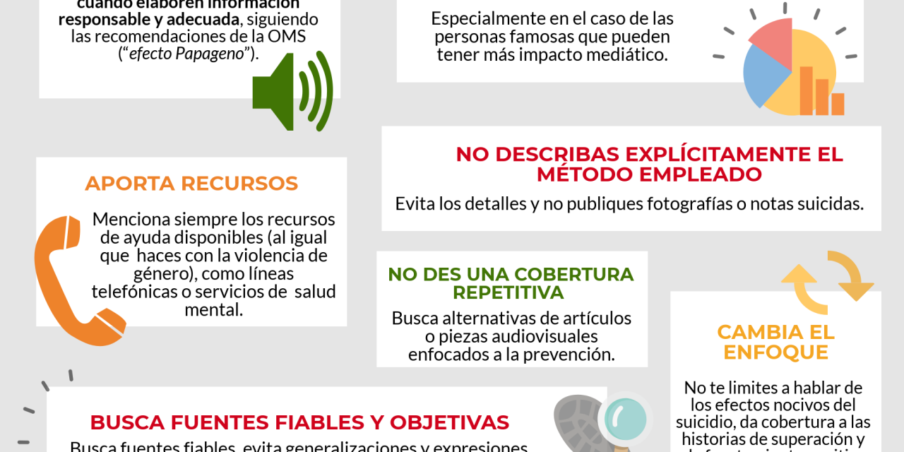 https://www.proyectojoven.org/wp-content/uploads/2020/11/INFOGRAFIA-PERIODISTAS-Comunicar-el-Suicidio1-1280x640.png